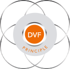 DVF-formula